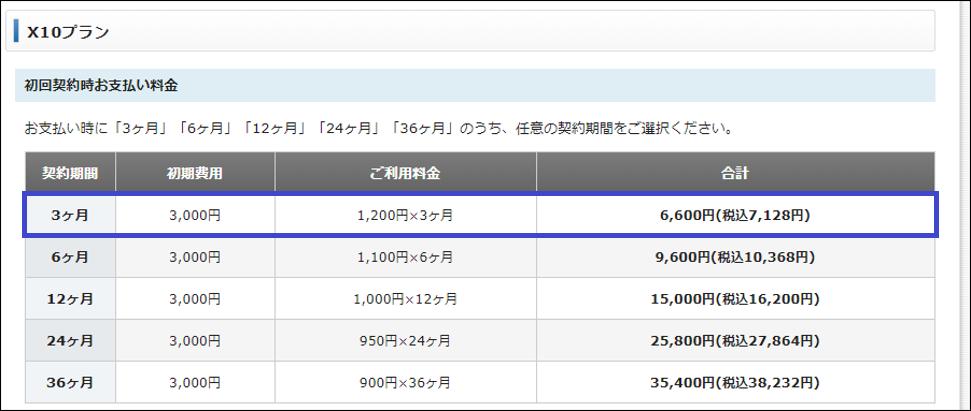 エックスサーバーのX10プランの料金表