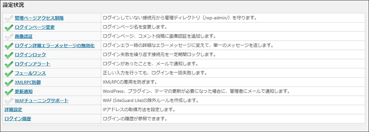 さっとがが行っている『SiteGuard WP Plugin』の設定一覧
