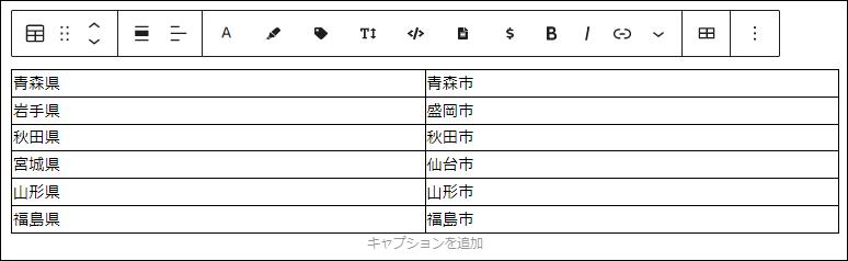 テーブルブロックで表の完成