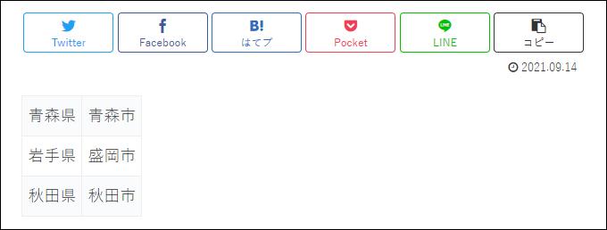 『表のセル幅を固定』がOFFの状態