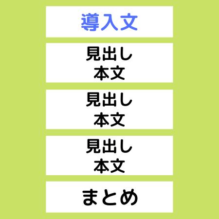 導入文の型